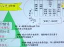 晋江财经报道2018-10-12