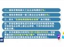 晉江新聞2020-02-27