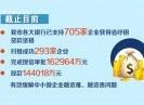 晋江财经报道2020-11-19