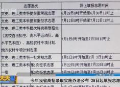 新闻天天报2018-06-20