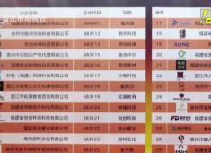 晋江财经报道2019-06-19
