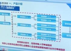 晋江财经报道2019-07-12
