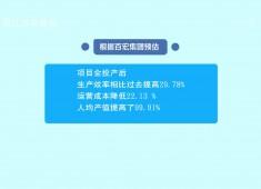【聚焦晋江】礼赞70年系列报道 晋江:创新驱动实业发展