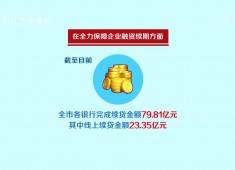 晋江财经报道2020-02-21