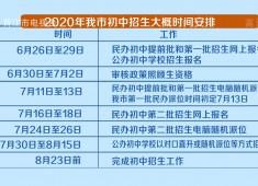 新闻天天报2020-06-20